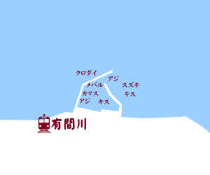 有間川漁港