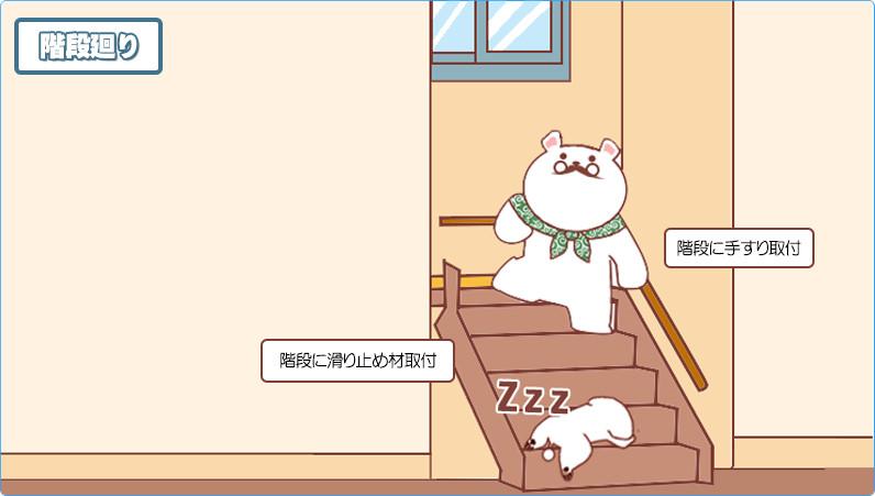 階段廻りのバリアリフォーム
