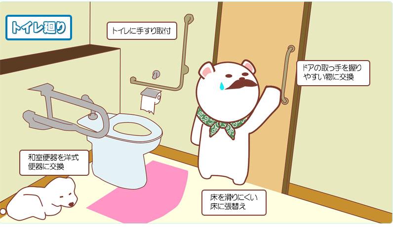 トイレ廻りのバリアリフォーム