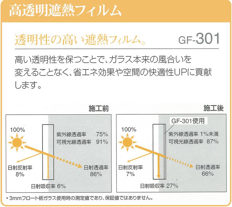 透明性の高い遮熱フィルムGF-301