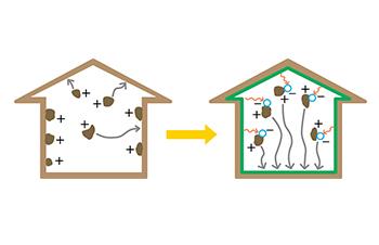 ガイナは空気質を改善します