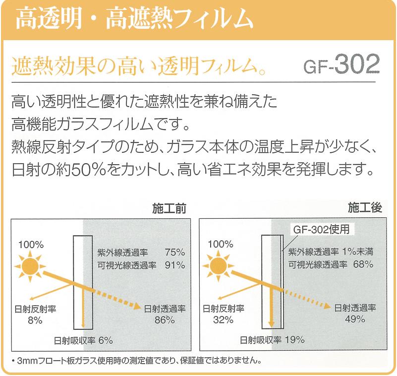 遮熱効果の高い透明フィルムGF-302