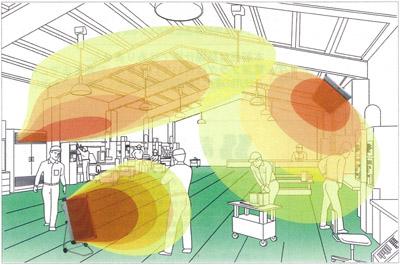 全館空調からスポット暖房へのご提案