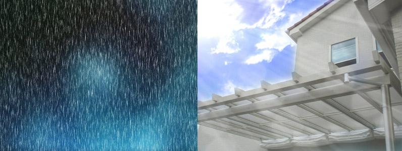 風雨や紫外線