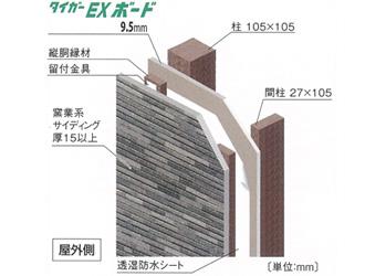 吉野防火EX-Y15
