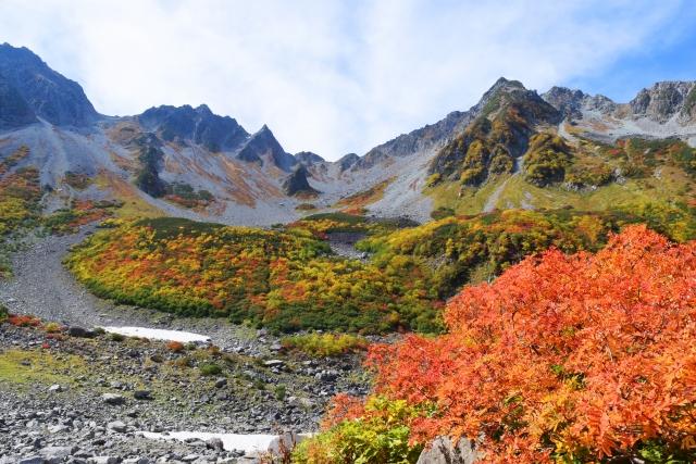 穂高連峰の紅葉